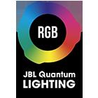 Effetti RGB